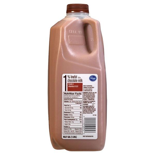 Chocolate Milk Fat Facts
